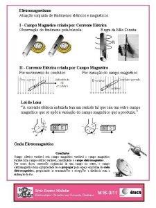 Eletromagnetismo Atuao conjunta de fenmenos eltricos e magnticos