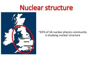 Nuclear structure 65 of Uk nuclear physics community