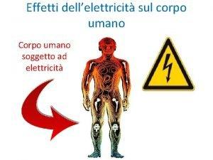 Effetti dellelettricit sul corpo umano Corpo umano soggetto