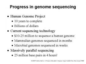 Progress in genome sequencing Human Genome Project 10