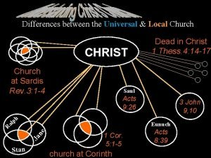 Differences between the Universal Local Church CHRIST Church