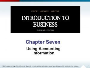 PRIDE HUGHES KAPOOR INTRODUCTION TO BUSINESS ELEVENTH EDITION