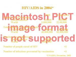 HIVAIDS in 2004 2003 Cumulative Number of AIDS
