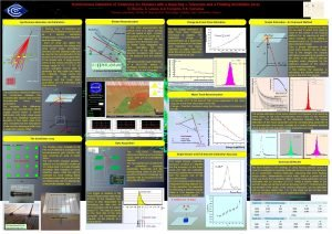 Synchronous Detection of Extensive Air Showers with a