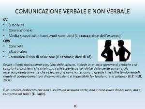 COMUNICAZIONE VERBALE E NON VERBALE CV Simbolica Convenzionale