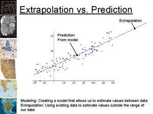 Extrapolation vs Prediction Extrapolation Prediction From model Modeling