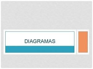 DIAGRAMAS DIAGRAMA ENTIDADRELACIN ER DIAGRAMA ENTIDAD RELACIN El
