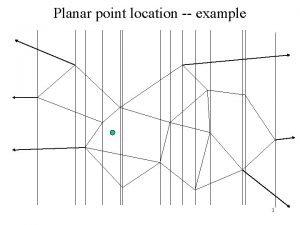 Planar point location example 1 Planar point location