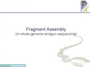 Fragment Assembly in wholegenome shotgun sequencing CS 273