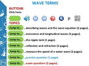 WAVE TERMS BUTTONS Click here Clicking here will