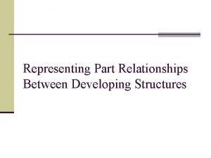 Representing Part Relationships Between Developing Structures Anatomy Ontologies