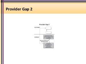 Provider Gap 2 Key Factors Leading to Provider