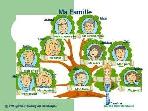Ma Famille Marie Jacques Mon Grandpre Emma Ma