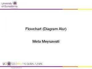 Flowchart Diagram Alur Meta Meysawati Definisi q Diagram
