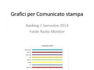 Grafici per Comunicato stampa Ranking II Semestre 2014