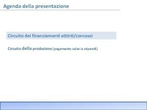 Agenda della presentazione Circuito dei finanziamenti attinticoncessi Circuito
