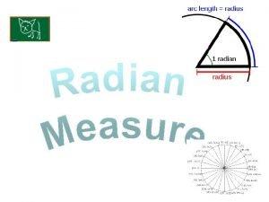 Trigonometry Radians KUS objectives BAT convert fluently between