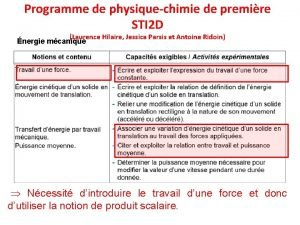 Programme de physiquechimie de premire STI 2 D