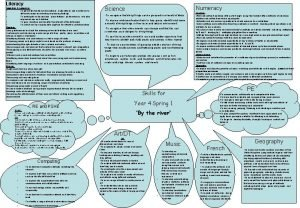 Literacy Speaking Listening To give wellstructured descriptions explanations