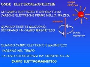 ONDE ELETTROMAGNETICHE campo elettrico UN CAMPO ELETTRICO E