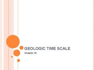 GEOLOGIC TIME SCALE Chapter 30 DIVISION OF GEOLOGIC