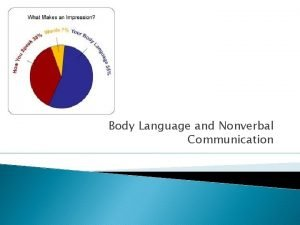 Body Language and Nonverbal Communication Importance of Nonverbal