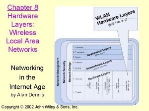 Chapter 8 Hardware Layers Wireless Local Area Networks