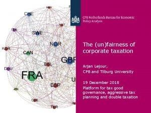 The unfairness of corporate taxation Arjan Lejour CPB