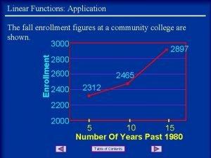 Linear Functions Application Enrollment The fall enrollment figures