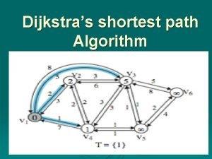 Dijkstras shortest path Algorithm Least Cost Algorithms basis
