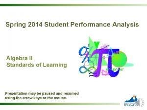 Spring 2014 Student Performance Analysis Algebra II Standards