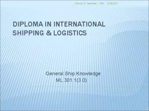 Devron S Newman GSK 2262021 DIPLOMA IN INTERNATIONAL