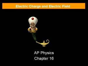 Electric Charge and Electric Field AP Physics Chapter