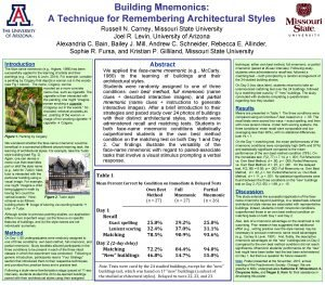 Building Mnemonics A Technique for Remembering Architectural Styles