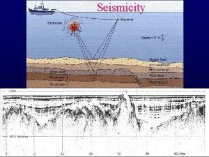 Seismicity Seismic Image of Venezuela Basin Seismic waves