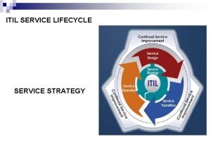 ITIL SERVICE LIFECYCLE SERVICE STRATEGY ITIL LIFECYCLE STAGES