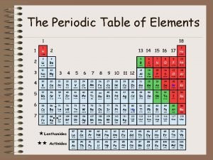 The Periodic Table of Elements Periodic Table Something