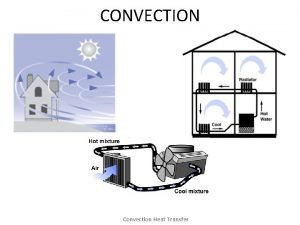 CONVECTION Convection Heat Transfer Why is it windy