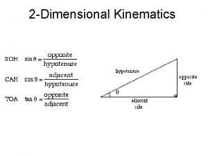 2 Dimensional Kinematics 2 Dimensional Kinematics 2 Dimensional