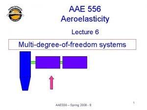 AAE 556 Aeroelasticity Lecture 6 Multidegreeoffreedom systems AAE