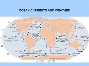 OCEAN CURRENTS AND WEATHER OCEAN CURRENTS AND WEATHER
