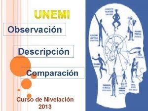 Observacin Descripcin Comparacin Curso de Nivelacin 2013 OBSERVACIN