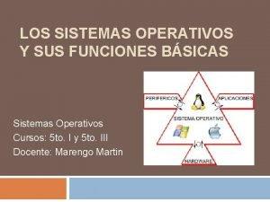 LOS SISTEMAS OPERATIVOS Y SUS FUNCIONES BSICAS Sistemas
