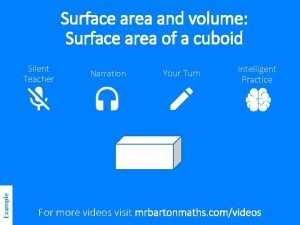 Surface area and volume Surface area of a