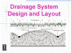 Drainage System Design and Layout Design Process Flowchart