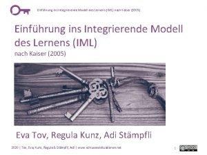 Einfhrung ins Integrierende Modell des Lernens IML nach
