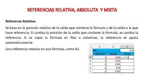 REFERENCIAS RELATIVA ABSOLUTA Y MIXTA Referencia Relativa Se