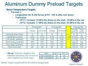 Aluminum Dummy Preload Targets Room Temperature Targets Preload
