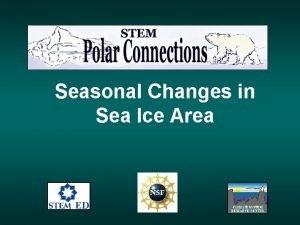 Seasonal Changes in Sea Ice Area Earths Cryosphere