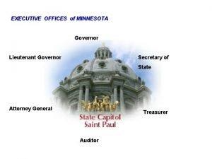 EXECUTIVE OFFICES of MINNESOTA Governor Lieutenant Governor Secretary